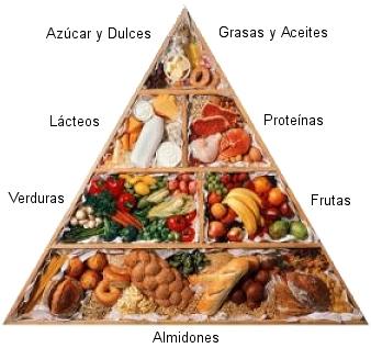 рацион питания для девушки для похудения