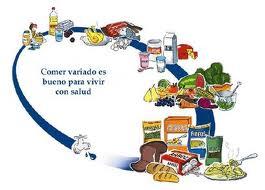 Nutrición deportiva, aumentar masa muscular
